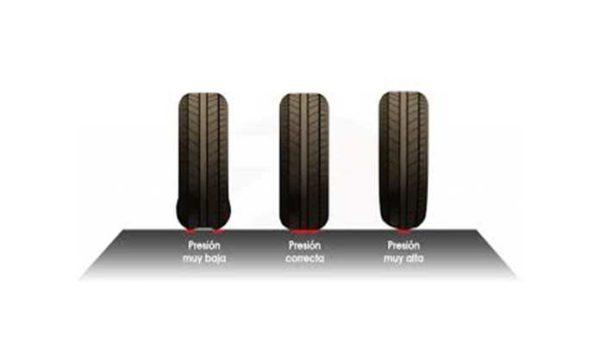 Controla la presión y temperatura de los neumáticos y evita incidentes, ademas ahorra hasta un 3% de combustible.